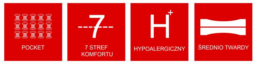 Oznaczenia materac HELA KOMFORT