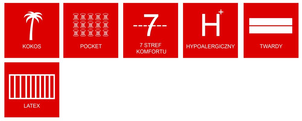 Oznaczenia materac HELA LUX